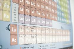 Confermati quattro nuovi elementi nella tavola periodica